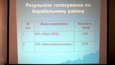 Photo of КП «Обрий ДКП» будет вывозить мусор из Корабельного района следующие 5 лет