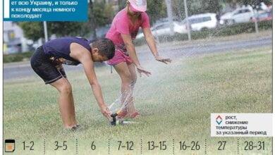 Photo of Синоптики обещают, что август в Украине будет жарким: на юге до +38