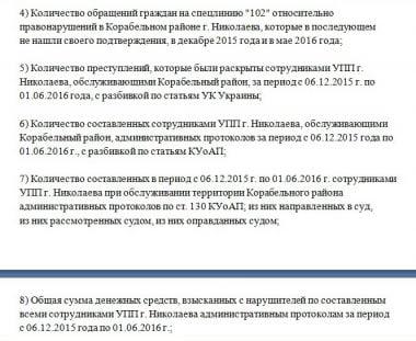 Реформа полиции или дорогая реорганизация ГАИ? Анализ работы николаевских патрульных на примере Корабельного района | Корабелов.ИНФО image 2