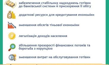 Не более 50 000 грн в день. С 4 января Нацбанк вводит ограничения на расчеты наличкой | Корабелов.ИНФО