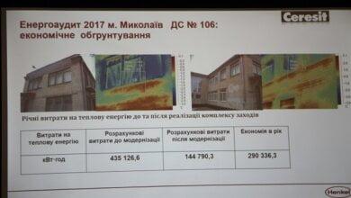 На термомодернизацию детсада № 106 в Корабельном районе предлагают потратить 3,6 миллиона гривен | Корабелов.ИНФО image 1