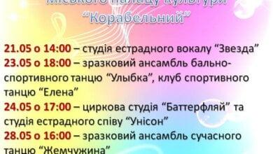 Палац культури «Корабельний» запрошує всіх на звітні концерти маленьких зірочок | Корабелов.ИНФО