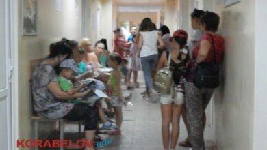 Photo of «Мы здесь торчим с детьми уже фиг знает сколько», — родители в Корабельном об очередях в медамбулаториях (ВИДЕО)