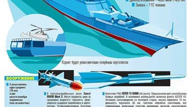Кабмин возобновляет программу «Корвет» в Николаеве (ВИДЕО)   Корабелов.ИНФО