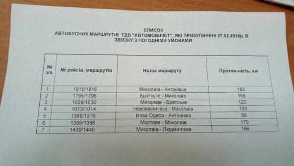 Из-за непогоды на Николаевщине отменили ряд автобусных рейсов