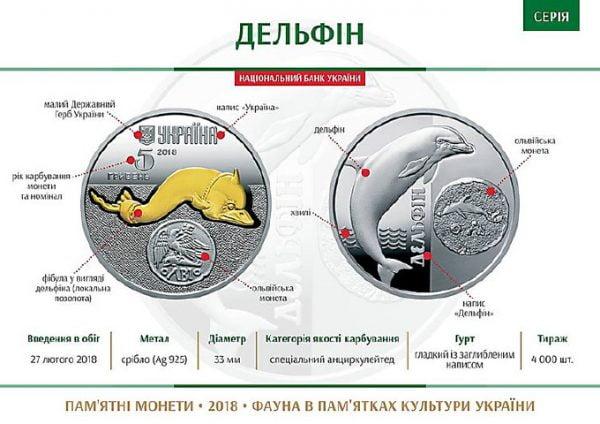 Нацбанк создал сувенирную монету с рисунком легендарных «ольвийских дельфинчиков»