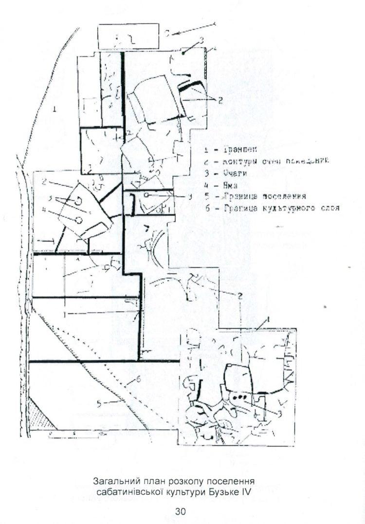 розкопка поселенння сабатинівської культури