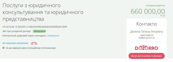 «Зоря»-«Машпроект» отдаст российской фирме 270 тыс грн за представление своих интересов на территории Таможенного союза