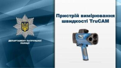 С понедельника начнут. Патрульные выйдут на дороги с измерителями скорости   Корабелов.ИНФО