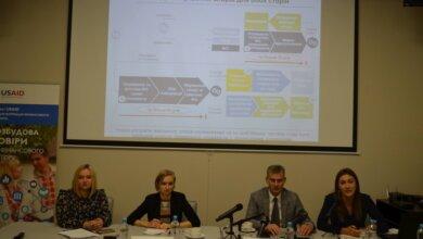 Захистити звичайного споживача: в Україні хочуть створити інститут фінансового омбудсмена | Корабелов.ИНФО