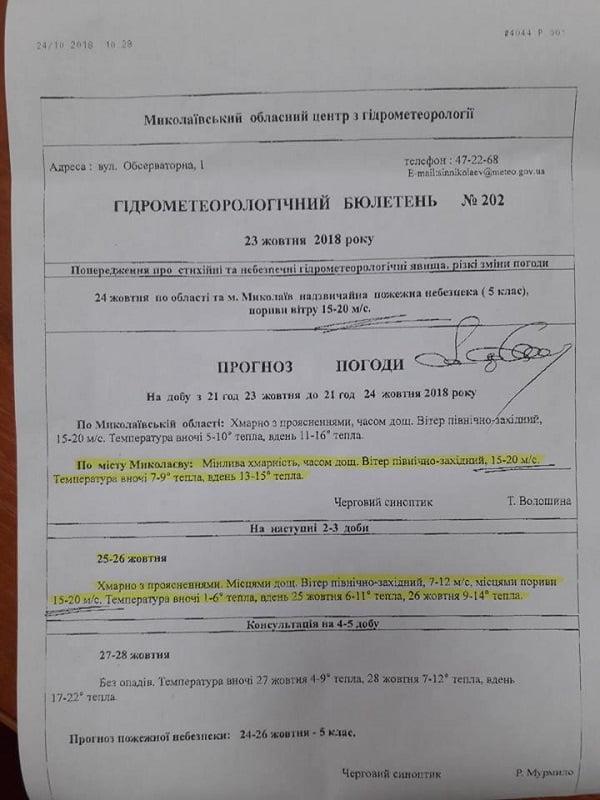 Запланированное на сегодня разведение мостов в Николаеве отменили из-за ухудшения погоды