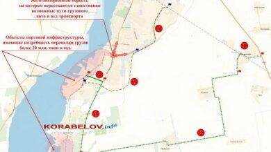 Photo of Объездная: к портам Корабельного района планируют построить новую дорогу