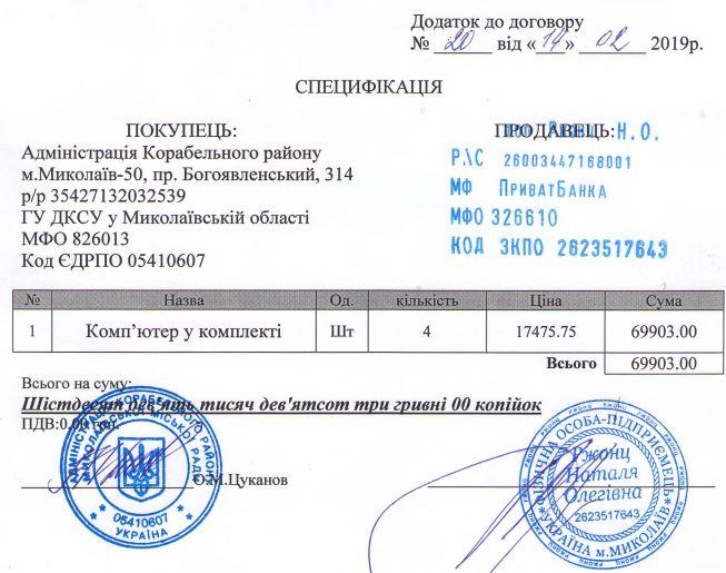 Уже семнадцатый пошел... Глава Корабельного района Цуканов продолжает покупать компьютеры без тендера