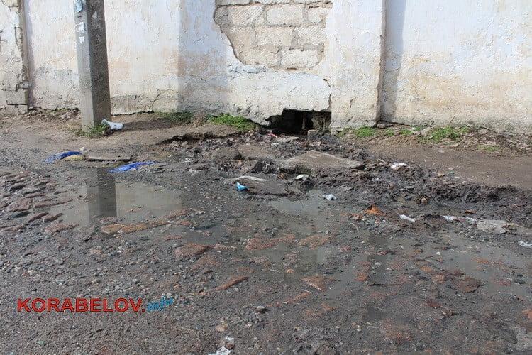 канализация с территории призывного пункта