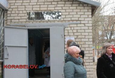 Дбайте про своє здоров'я! Графік роботи кабінету мамографії в лікарні у Корабельному районі Миколаєва