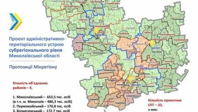 Децентрализация Николаевской области