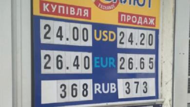 В николаевских «обменниках» 24 сентября существенно «упала» цена на евро | Корабелов.ИНФО
