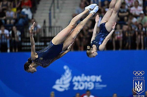 Николаевская и киевлянская спортсменки победили в Кубке мира в синхронных прыжках на батуте   Корабелов.ИНФО
