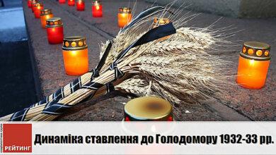 Более 80% украинцев считает, что Голодомор был геноцидом украинского народа (соцопрос) | Корабелов.ИНФО