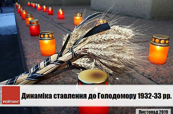 Более 80% украинцев считает, что Голодомор был геноцидом украинского народа (соцопрос)   Корабелов.ИНФО