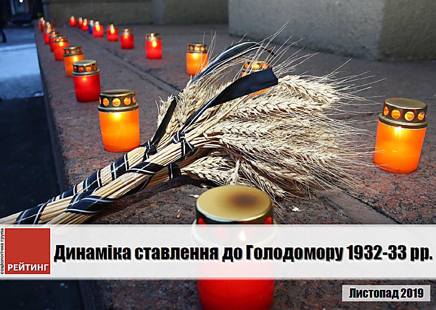 Photo of Более 80% украинцев считает, что Голодомор был геноцидом украинского народа (соцопрос)