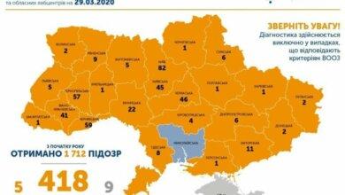 Photo of Среди жителей Николаевщины зараженных коронавирусом снова нет