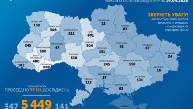 Коронавирус: в Украине - почти 5500 случаев, на Николаевщине - уже 37   Корабелов.ИНФО