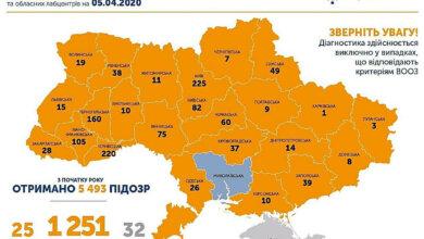 25-й день карантина: в Николаеве - ни одного зараженного Covid-19. В Херсоне - 10, в Одессе - 26, по Украине - 1225 | Корабелов.ИНФО