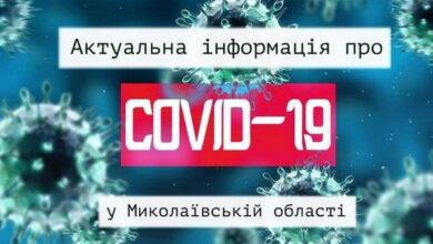 Три пациента на Николаевщине отказались от обследования на COVID-19 | Корабелов.ИНФО