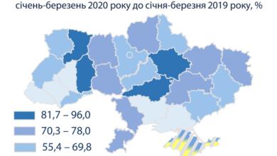 Инвестиции в экономику Украины упали на 35% | Корабелов.ИНФО