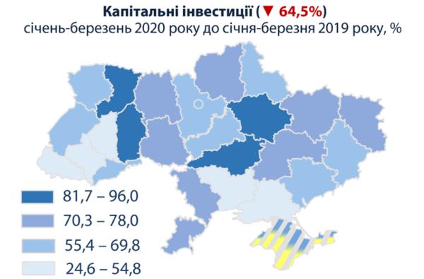 Инвестиции в экономику Украины упали на 35%   Корабелов.ИНФО