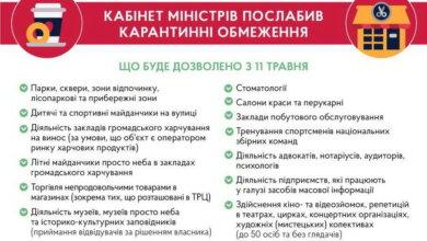 Кабмин опубликовал постановление о смягчении карантина в Украине | Корабелов.ИНФО image 1