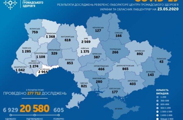 Коронавирус: в Украине к 23 мая - еще 432 случая заболевания. 17 человек умерли | Корабелов.ИНФО