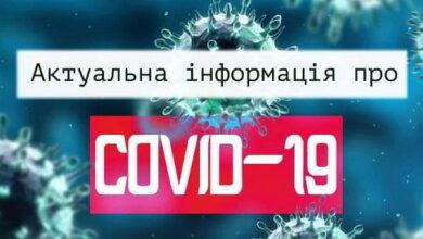 Коронавирус: в Николаеве - 12 новых случаев, еще 10 - по области. Всего на Николаевщине - уже 201 | Корабелов.ИНФО