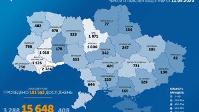 Коронавирус: к 11 мая в Николаеве заболели еще 2 человека | Корабелов.ИНФО