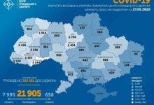 Photo of За сутки в Украине прибавился 321 новый случай коронавируса. В стране уже – 21905 заболевших