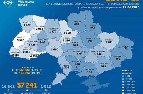В Украине за сутки - 681 новый случай коронавируса, всего - 37 241 заболевший   Корабелов.ИНФО
