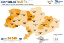 Photo of Коронавирус в Украине: две трети заболевших – люди старше 40 лет