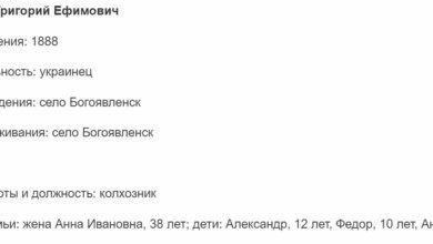Николаевцы могут найти в интернете своих родственников, репрессированных в СССР | Корабелов.ИНФО