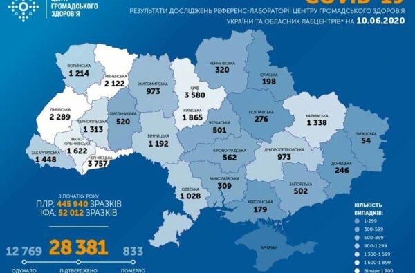 В Украине — 525 новых случаев коронавируса, общее число заболевших выросло до 28381   Корабелов.ИНФО
