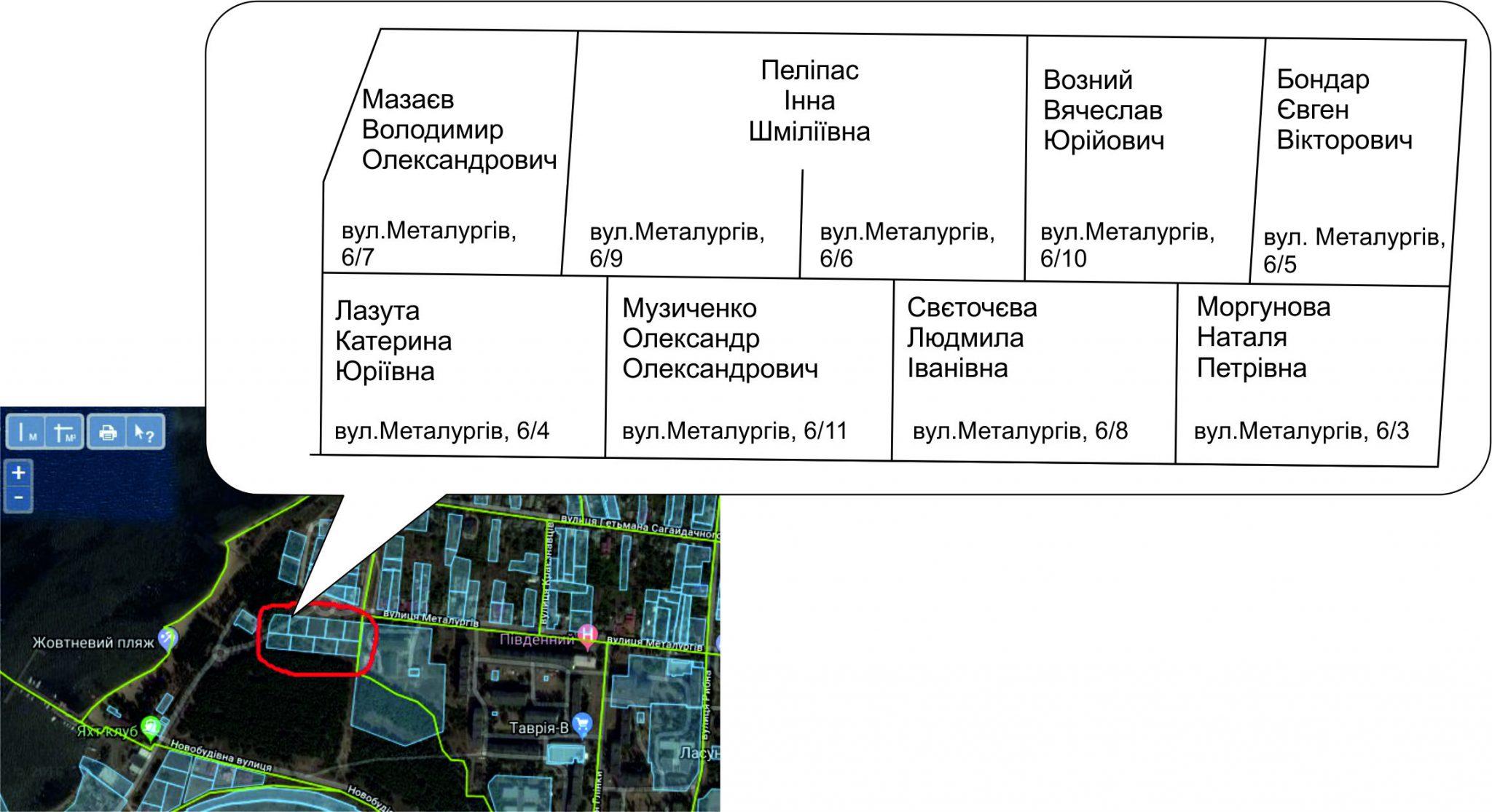 земля участки на ул. Металлургов