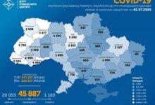 Photo of Коронавирус: в Украине выявили 889 новых случаев, всего заболевших - почти 46 тысяч