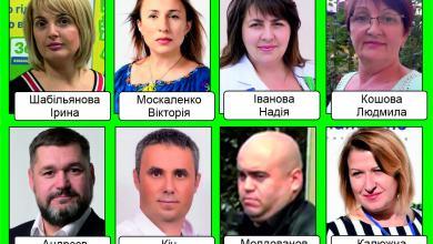Photo of Скандальный «гаишник», экс-милиционер, безработная, пенсионер… Депутаты облсовета от Корабельного