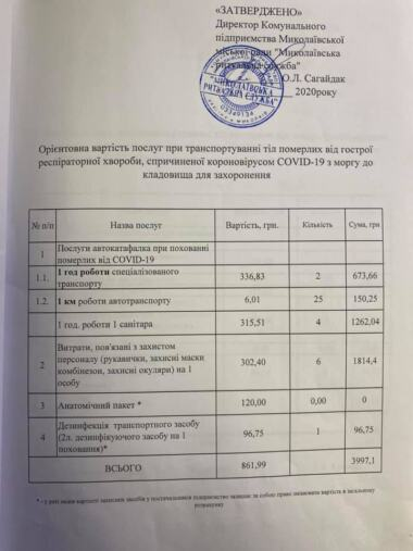 Николаевцы возмутились ценами коммунального предприятия на захоронение умерших от COVID-19 | Корабелов.ИНФО image 3