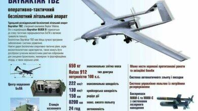 Турция передаст Украине технологии по строительству беспилотников и корветов | Корабелов.ИНФО image 1