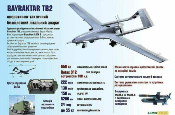 Турция передаст Украине технологии по строительству беспилотников и корветов   Корабелов.ИНФО image 1