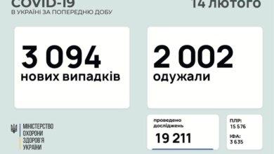 В Николаевской области за сутки от COVID-19 никто из пациентов не умер   Корабелов.ИНФО