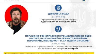 СБУ объявила Шарию подозрение в государственной измене (Видео) | Корабелов.ИНФО