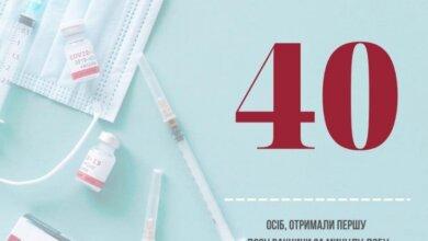 Вакцину от COVID-19 в Николаевской области получили 750 человек   Корабелов.ИНФО