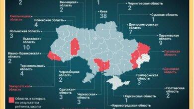 Школы Николаевщины впервые не попали в топ-100 лучших в Украине | Корабелов.ИНФО